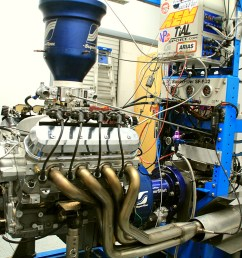 every hot rodder knows that it is never long before you want more power and this 700 horsepower pump gas 403ci ls engine is another example of horsepower  [ 1200 x 800 Pixel ]