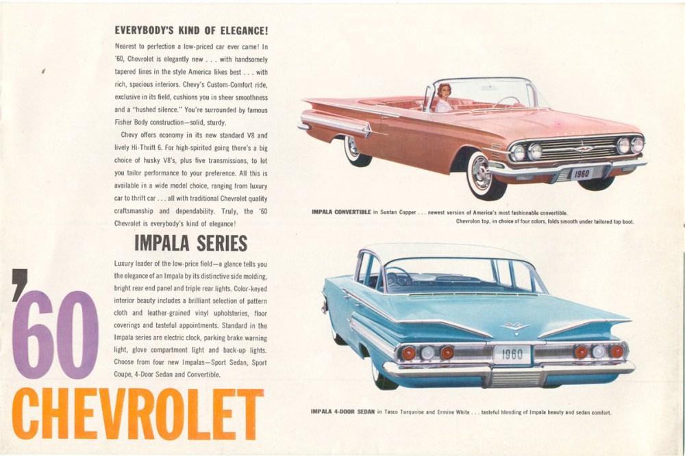 medium resolution of impala engine options 1960 rh chevyhardcore com engine diagram fuel pump gas cooling compressor diagram