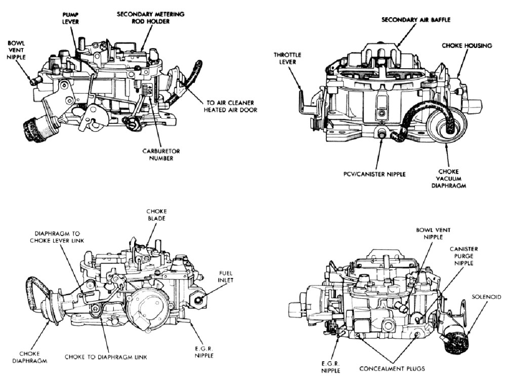 medium resolution of since there are so many variations of the carburetor and each one has a different factory application we decided that giving you guys an identification