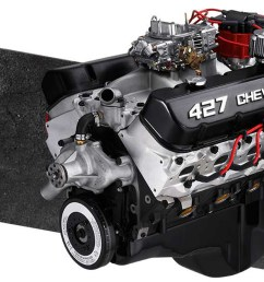 since its inception the 427 cubic inch chevrolet big block has become a legend for engine enthusiasts around the world whether it s a small block stroker  [ 1800 x 1201 Pixel ]