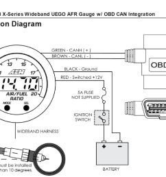 tested aem rsquo s new x series obdii wideband w hp tuners on [ 1543 x 871 Pixel ]