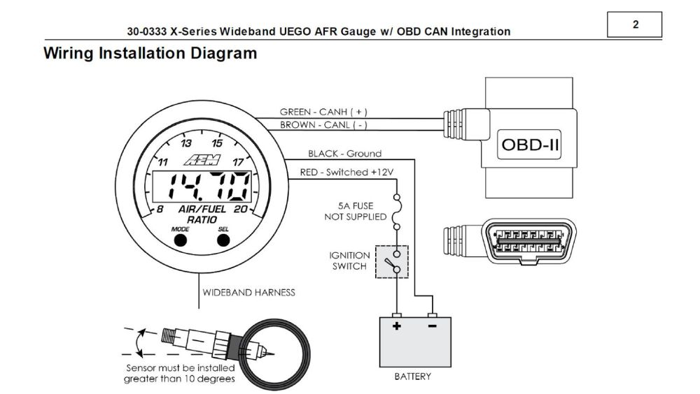 medium resolution of tested aem rsquo s new x series obdii wideband w hp tuners on