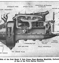 the genius of the model t engine is not in what it has but rather what it lacks there is no oil pump all lubrication happens by splashing the crank  [ 1200 x 843 Pixel ]