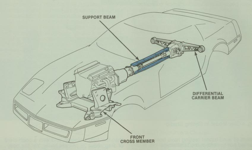 1994 corvette engine diagram download wiring diagram