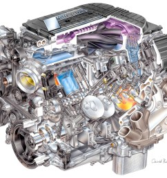 guide to fueling for higher horsepower lt4 zl1s camaro6 on mercedes maf sensor wiring diagram  [ 1600 x 1200 Pixel ]