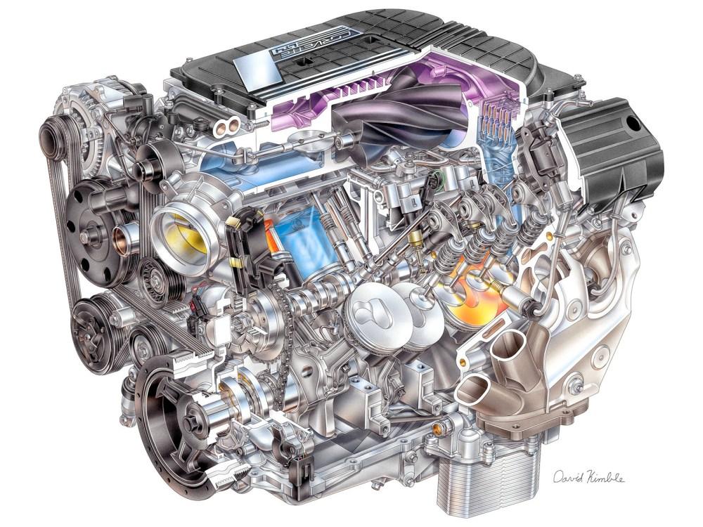 medium resolution of guide to fueling for higher horsepower lt4 zl1s camaro6 on mercedes maf sensor wiring diagram