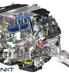 we can t wait to get a look inside the real thing but for now this cutaway is our first look inside the gen 3 coyote 5 0 liter engine which features a  [ 1200 x 782 Pixel ]