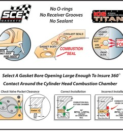 applications turbocharged blown nitrous applications in racing or street driven engines which require dependable coolant sealing and superior combustion  [ 1200 x 800 Pixel ]