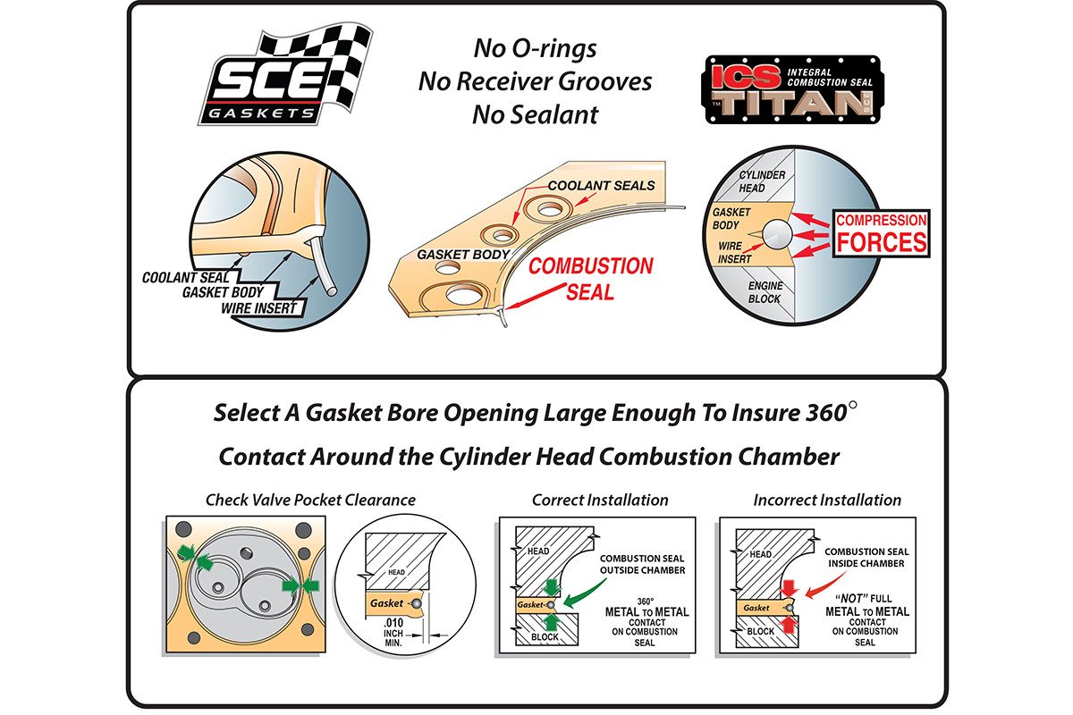hight resolution of applications turbocharged blown nitrous applications in racing or street driven engines which require dependable coolant sealing and superior combustion