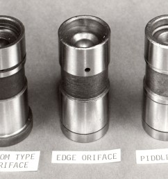 the duntov cam was one of the first high lift cams designed for the small block chevy engine as performance needs grew so did overlap and lobe lift  [ 1728 x 1152 Pixel ]