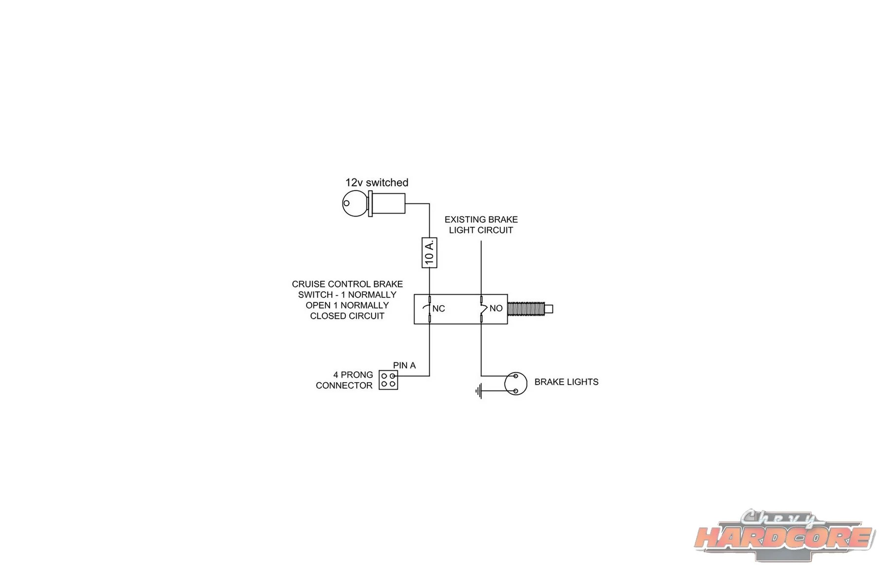 hight resolution of overdrive options the 700r4 and the 4l60e debate goes on 700r4 overdrive wiring diagram