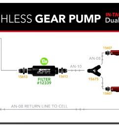 drag car fuel system diagram wiring diagram inside drag racing fuel system diagrams [ 3600 x 1682 Pixel ]