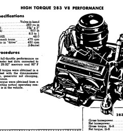 1961 283 chevy engine diagram wiring diagram 283 chevy engine oil diagram [ 2400 x 1647 Pixel ]