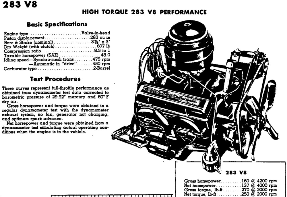 medium resolution of 1961 283 chevy engine diagram wiring diagram 283 chevy engine oil diagram