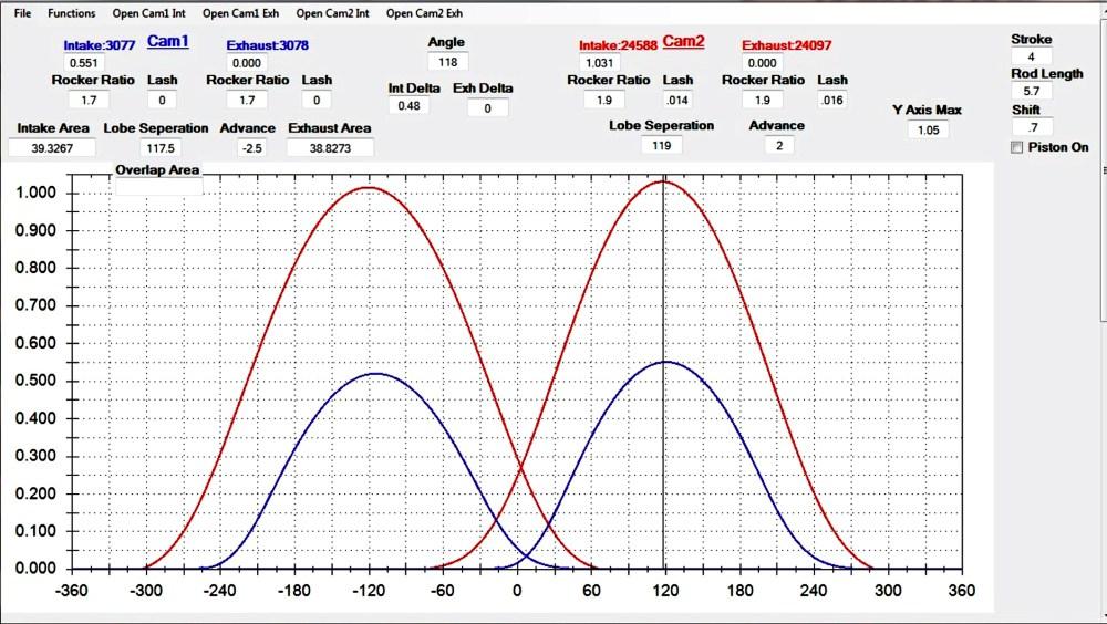 medium resolution of racing engine diagram wiring diagrams favorites racing engine camshaft diagram