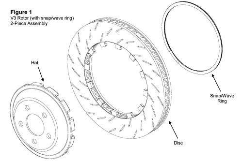 small resolution of this photo and diagram from pfc brakes illustrates the simplicity of their v3 disc technology the floating rotor can be separated from the hat by simply
