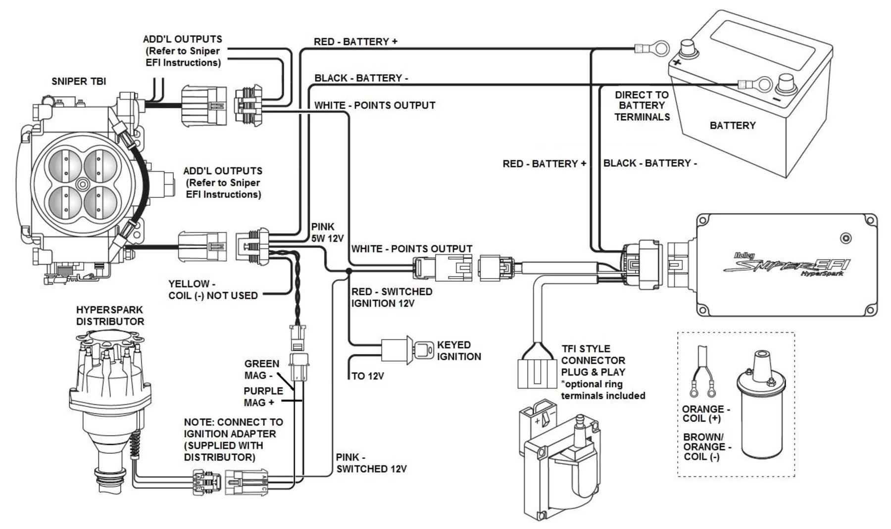 Holley Commander Wiring Diagram | Wiring Diagram on