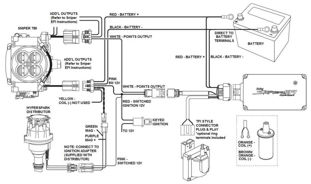 medium resolution of  wiring diagram dissuade you from attempting this install other than the two wires that go directly to the battery and the one that goes to an ignition