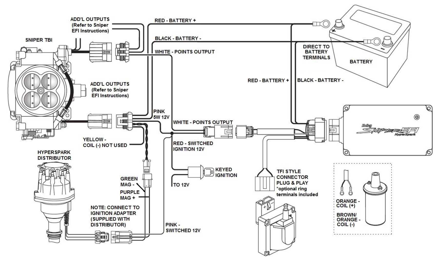 hight resolution of  wiring diagram dissuade you from attempting this install other than the two wires that go directly to the battery and the one that goes to an ignition