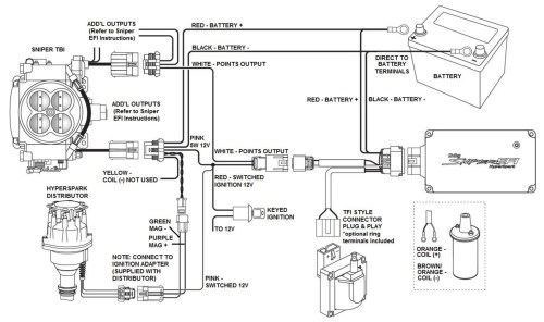small resolution of holley tbi wiring diagram wiring diagram insideholley tbi wiring diagram wiring diagram operations holley tbi wiring