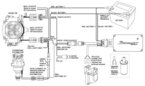 small resolution of  wiring diagram dissuade you from attempting this install other than the two wires that go directly to the battery and the one that goes to an ignition