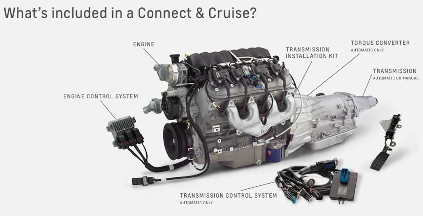 hight resolution of the lt 4 connect cruise from chevrolet performance features the 650 horsepower 6 2 liter lt4 the production based 8l90e eight speed automatic engine and