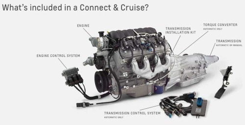 small resolution of the lt 4 connect cruise from chevrolet performance features the 650 horsepower 6 2 liter lt4 the production based 8l90e eight speed automatic engine and