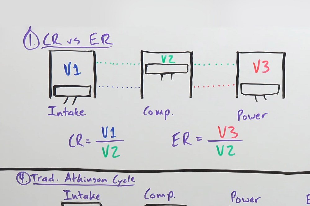 medium resolution of in this illustration of compression ratio v1 and v2 versus expansion ratio v2 and v3 if you can increase your expansion ratio compared to the