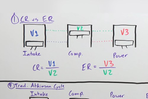 small resolution of in this illustration of compression ratio v1 and v2 versus expansion ratio v2 and v3 if you can increase your expansion ratio compared to the