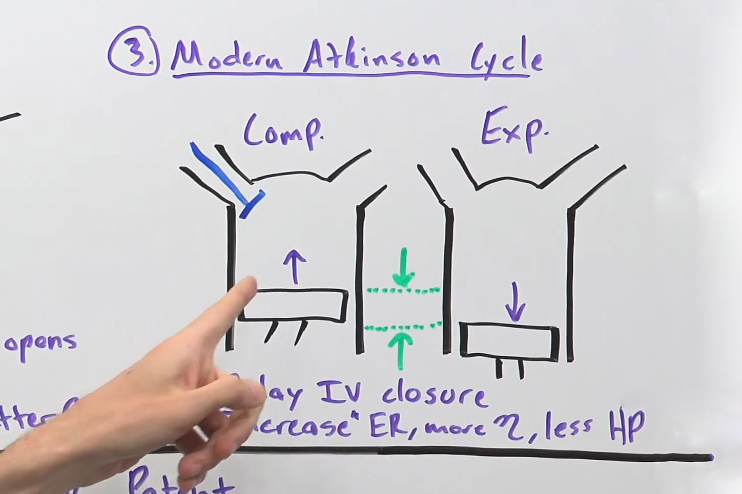 hight resolution of in the modern atkinson cycle effective compression ratio is reduced by holding the intake valve open thorough the first part of the compression stroke