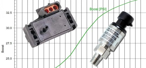 small resolution of aem 3 5 map sensor wiring