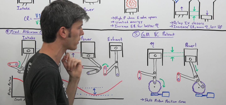 hight resolution of general motor engine diagram