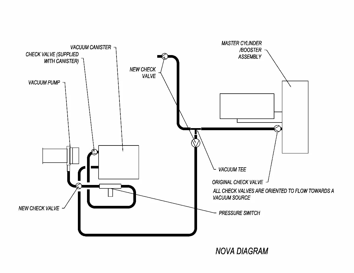 hight resolution of this is eric s diagram of how they plumbed the vacuum lines for doug s nova because he wanted the make this install as stealthy as possible it uses a near