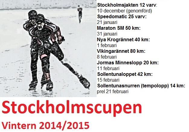 Stockholmscupen 14-15
