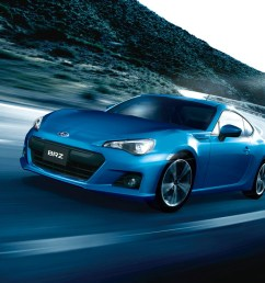 subaru brz is a rear wheel drive sports car featuring the horizontally opposed boxer engine it was developed as a joint project between subaru and toyota  [ 1600 x 834 Pixel ]
