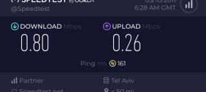 בדיקת מהירות ברשת אורנג' בחלק הדרומי של נתניה