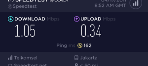 Hasil Test Telkomsel Flash Data Based Jam Sibuk