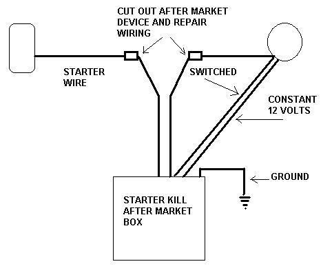 Clifford G4 Alarm Wiring Diagram : 32 Wiring Diagram