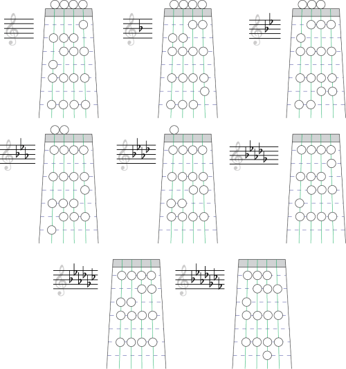 small resolution of free violin finger pattern chart pdf 165kb 1 page s