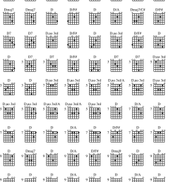 guitar chord chart 2 [ 728 x 1130 Pixel ]