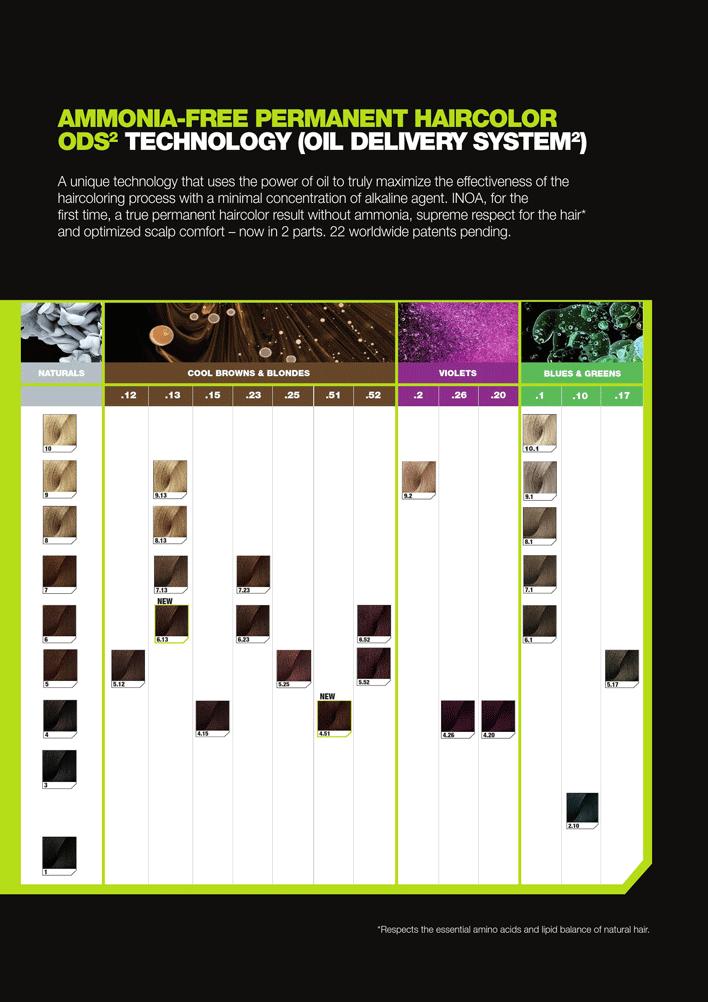Free Inoa Color Chart Pdf 6788kb 7 Page S Page 5