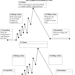 Plot Diagram Graphic Organizer Pdf Context Scope Free 54kb 1 Page S