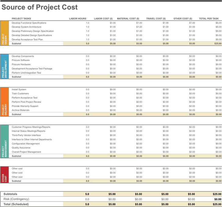 Project Budget Template - Template Free Download | Speedy Template