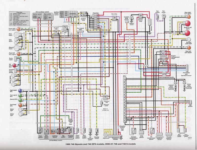 2000 ducati monster wiring diagram wiring diagram ducati single wiring 2000 ducati monster wiring diagram schematic #10