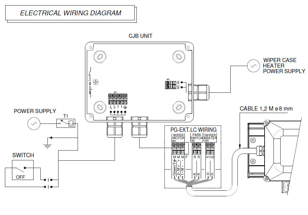 lc gtr wiring diagram