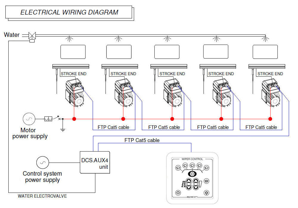 Dcs Wiring Diagram - Wiring Diagrams Home on