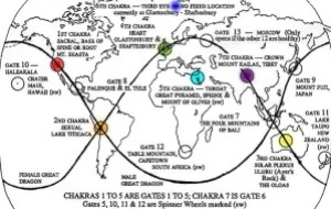 A map showing ley line convergence points and Chakral alignment of the earth. (Photo credit: Pinterest.)
