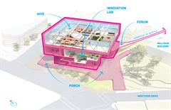 Center for Innovation & Arts Schematic