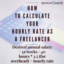 How to calculate your hourly rate as a freelancer graphic