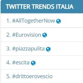 auditel-16-maggio-2019-twitter-trends-italia